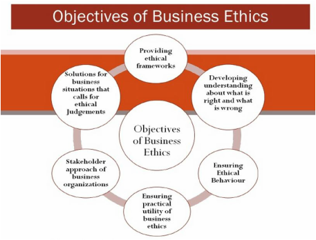 ethics and social responsibility in international business